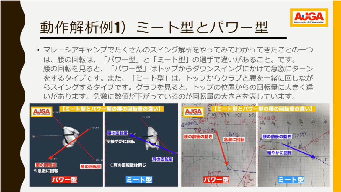 4Dモーションセンサー4